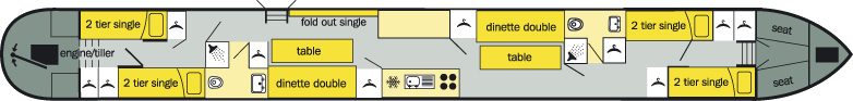 The layout of The Swan Class canal boat