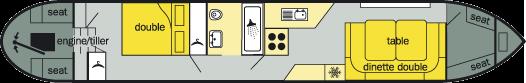 Wren layout 1