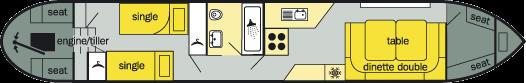 Wren layout 2