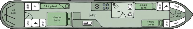 Kestrel layout 1