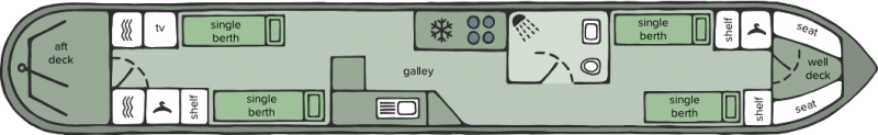 Kestrel layout 2