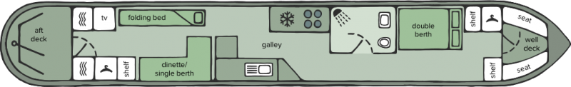 Kestrel layout 3