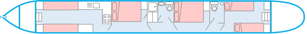 The AVE8 Layout 1