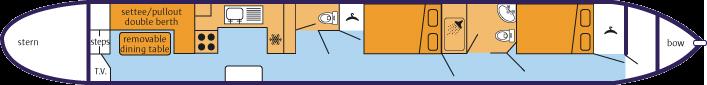 CBC6 layout 1