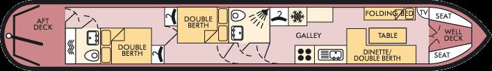 Derwent layout 1