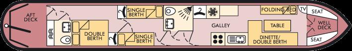 Derwent layout 3
