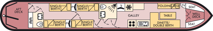 Derwent layout 4