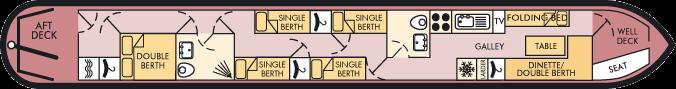 Wye layout 3