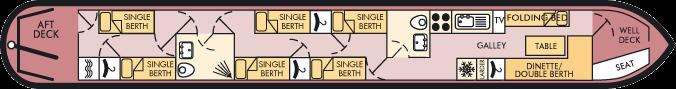 Wye layout 4