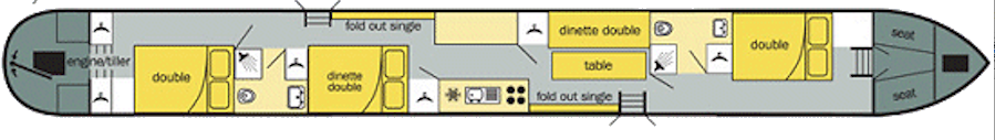Wagtail layout 1
